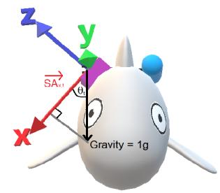 Fig. 1d